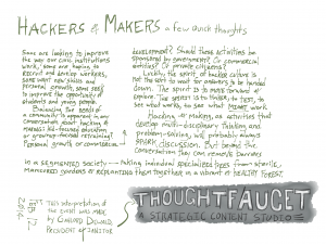 An essay about hackers & makers written in green pen along with a watercolor/chalk rendition of the Thoughtfaucet: A strategic content studio logo. The full text is included in the main document.